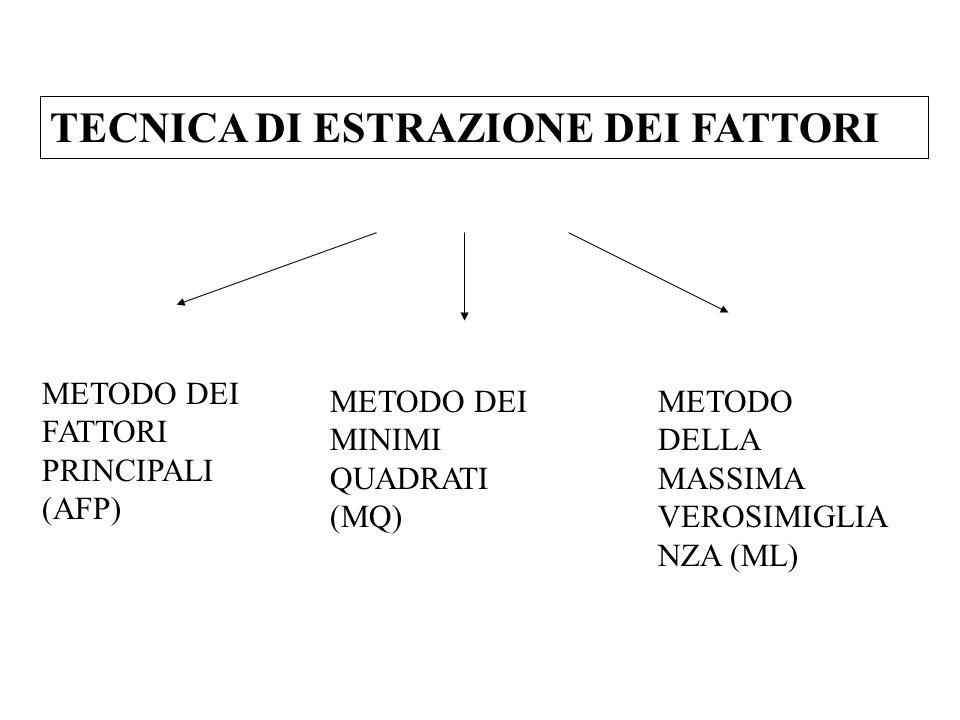 TECNICA DI ESTRAZIONE DEI FATTORI