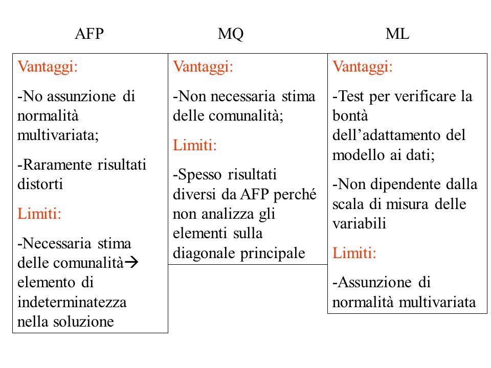 AFP MQ. ML. Vantaggi: No assunzione di normalità multivariata; Raramente risultati distorti. Limiti: