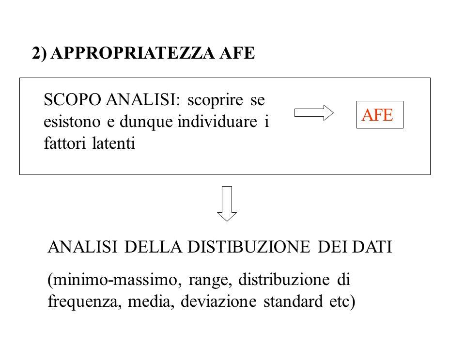 2) APPROPRIATEZZA AFE SCOPO ANALISI: scoprire se esistono e dunque individuare i fattori latenti. AFE.