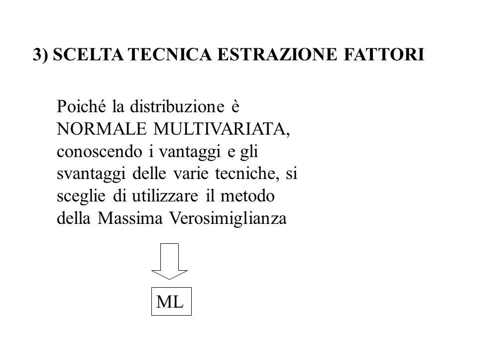 3) SCELTA TECNICA ESTRAZIONE FATTORI