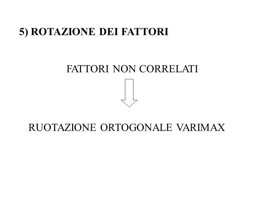 5) ROTAZIONE DEI FATTORI