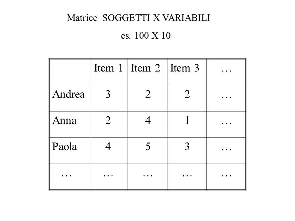 Item 1 Item 2 Item 3 … Andrea 3 2 Anna 4 1 Paola 5