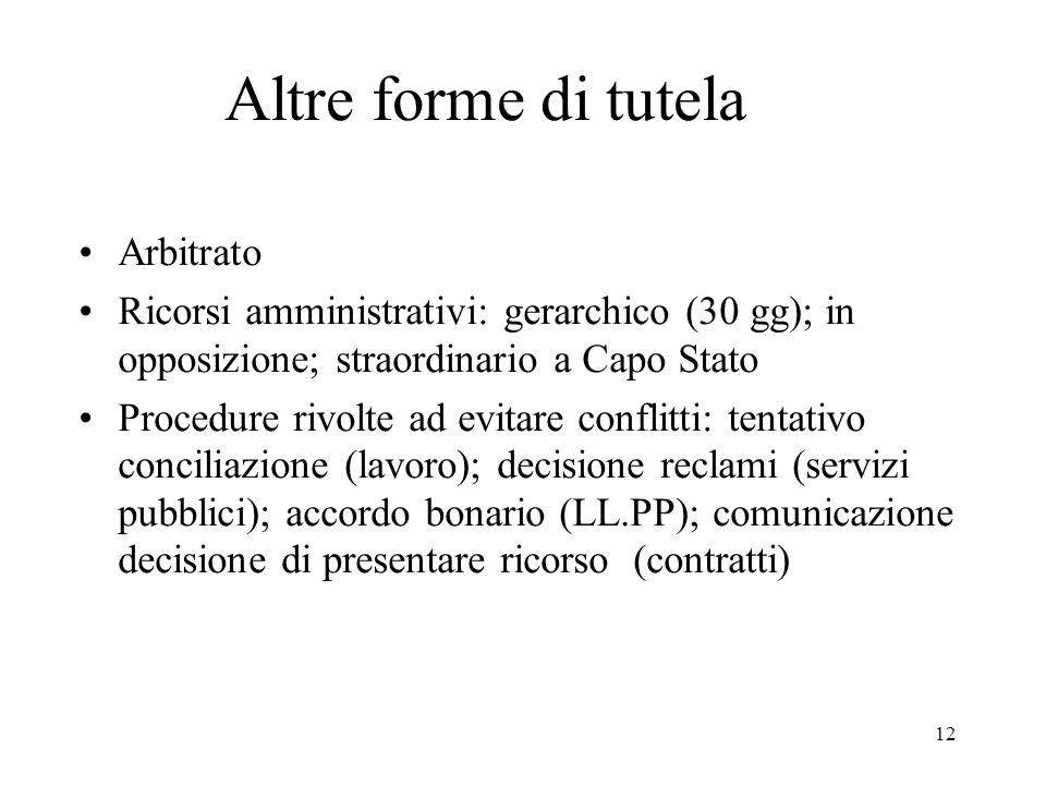 Altre forme di tutela Arbitrato