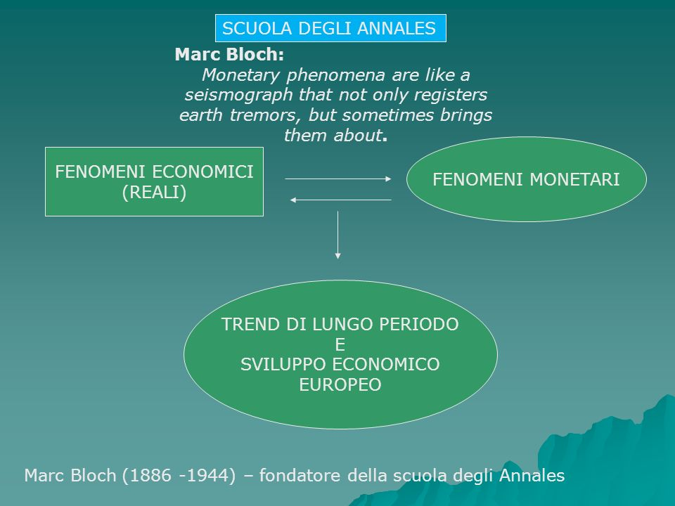 SCUOLA DEGLI ANNALES Marc Bloch: Monetary phenomena are like a seismograph that not only registers earth tremors, but sometimes brings them about.