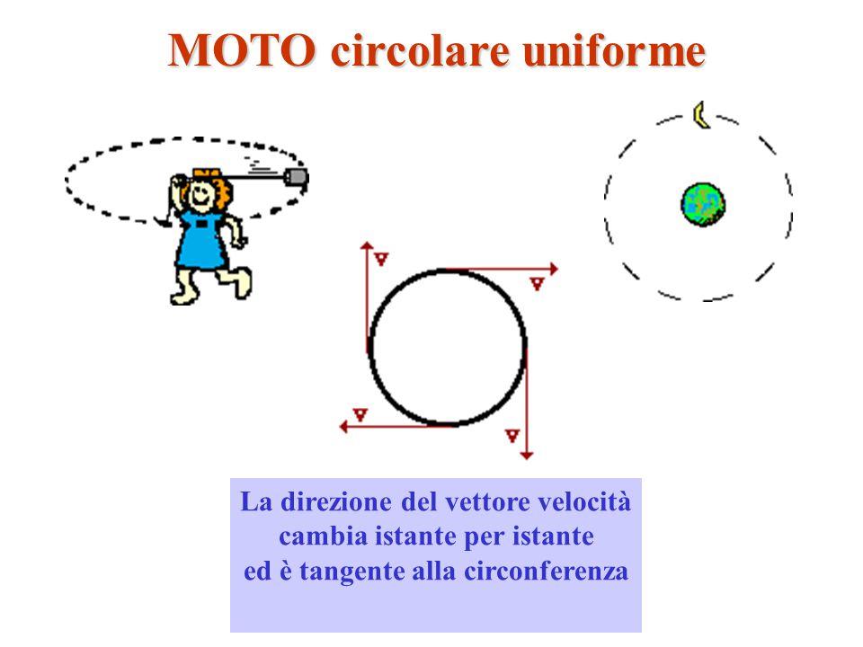 MOTO circolare uniforme