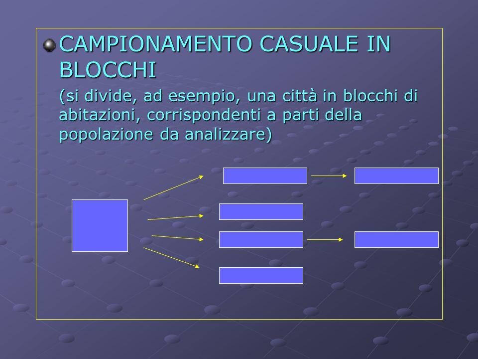 CAMPIONAMENTO CASUALE IN BLOCCHI