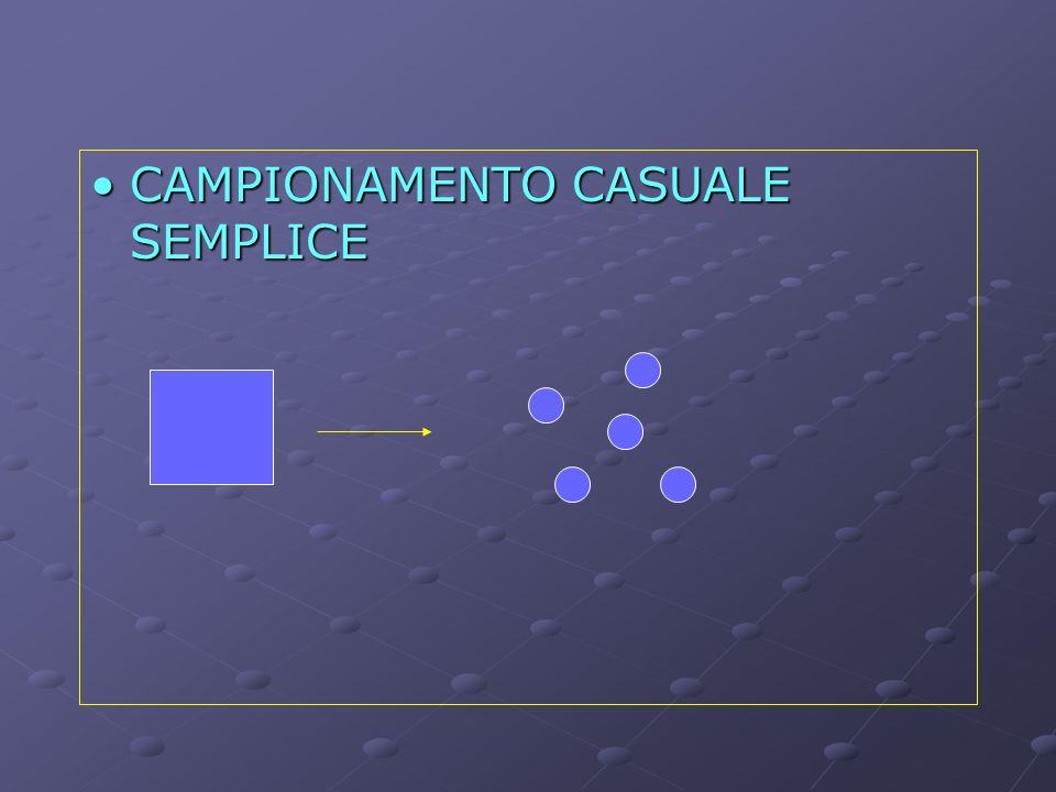 CAMPIONAMENTO CASUALE SEMPLICE