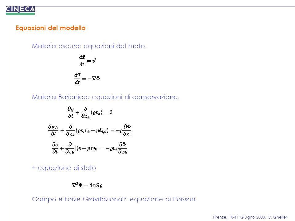 Equazioni del modello Materia oscura: equazioni del moto.