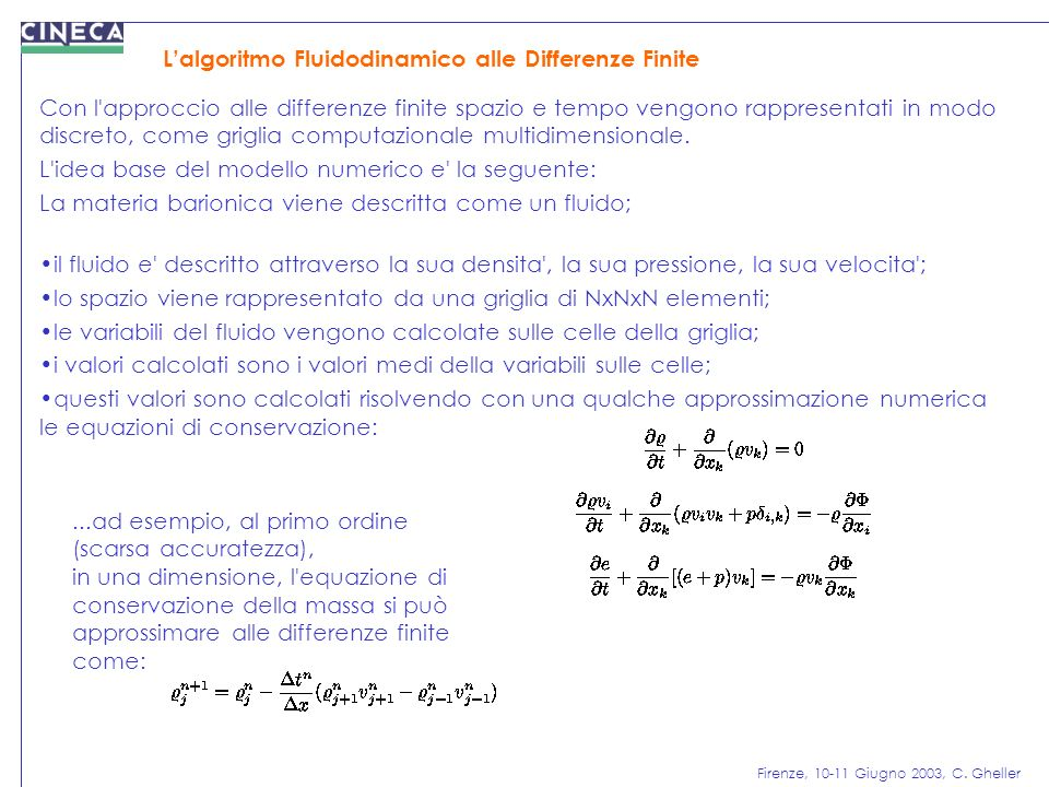 L'algoritmo Fluidodinamico alle Differenze Finite