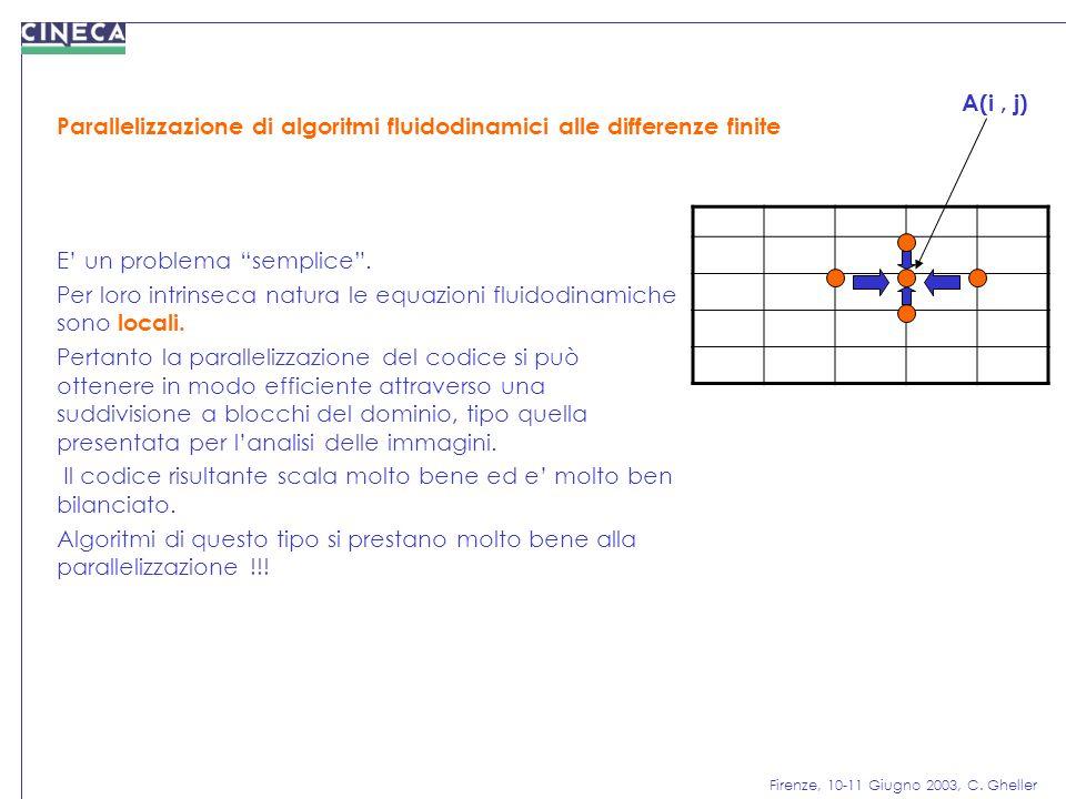 A(i , j) Parallelizzazione di algoritmi fluidodinamici alle differenze finite. E' un problema semplice .