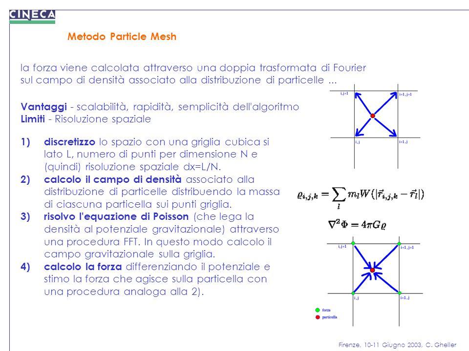 Metodo Particle Mesh