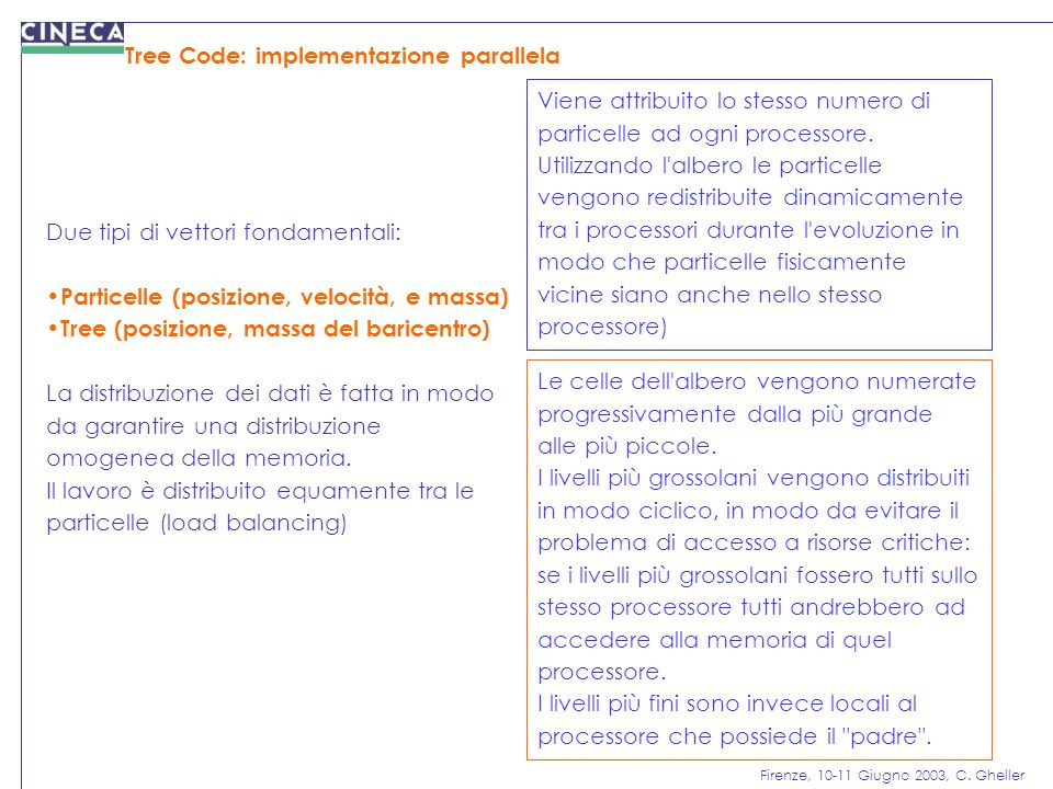 Tree Code: implementazione parallela
