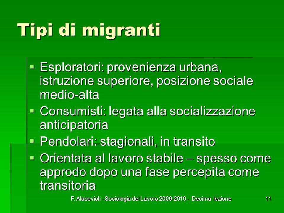 F. Alacevich - Sociologia del Lavoro 2009-2010 - Decima lezione