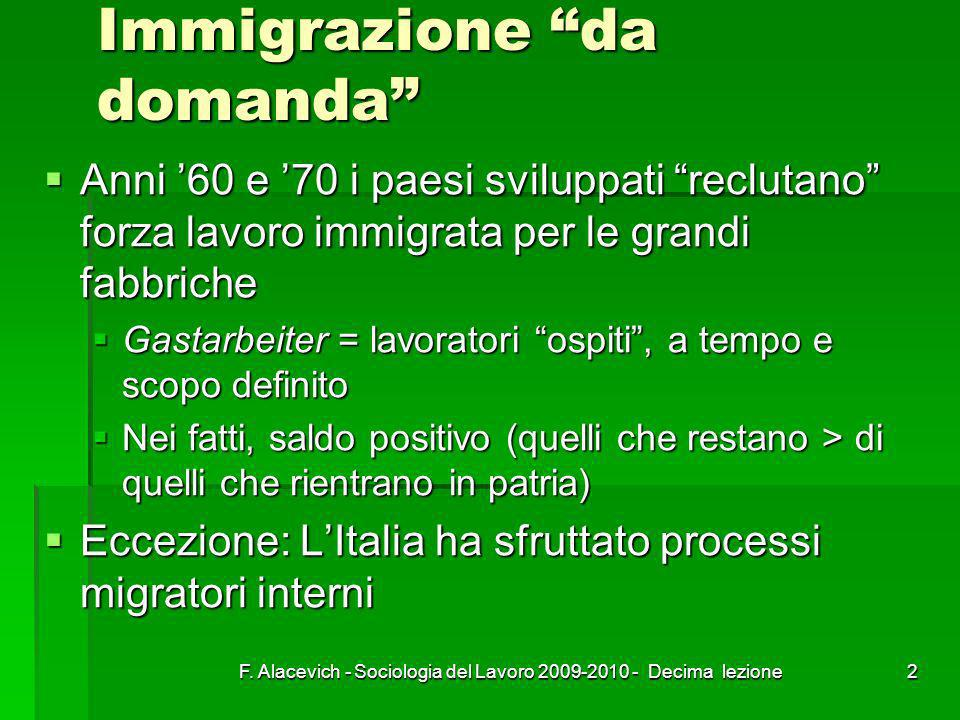 Immigrazione da domanda