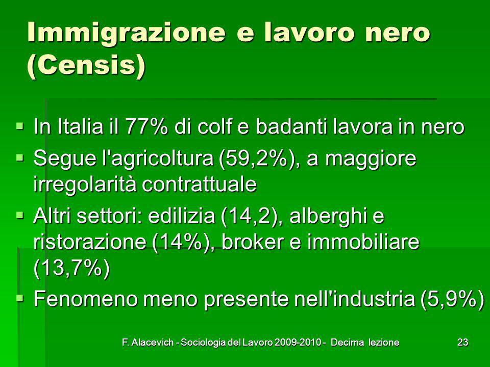 Immigrazione e lavoro nero (Censis)