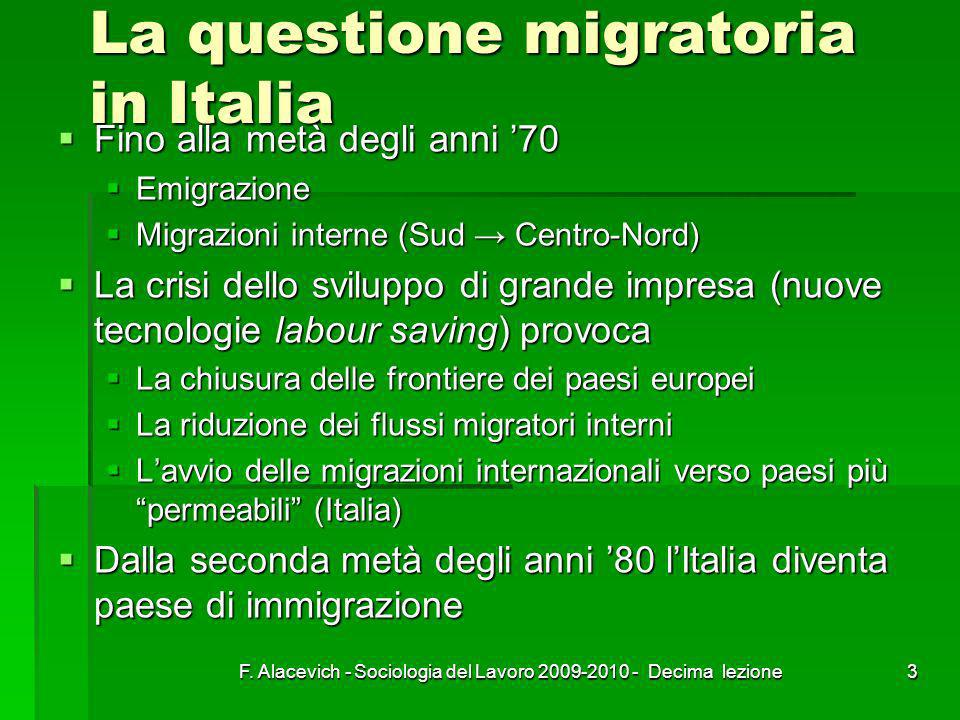 La questione migratoria in Italia