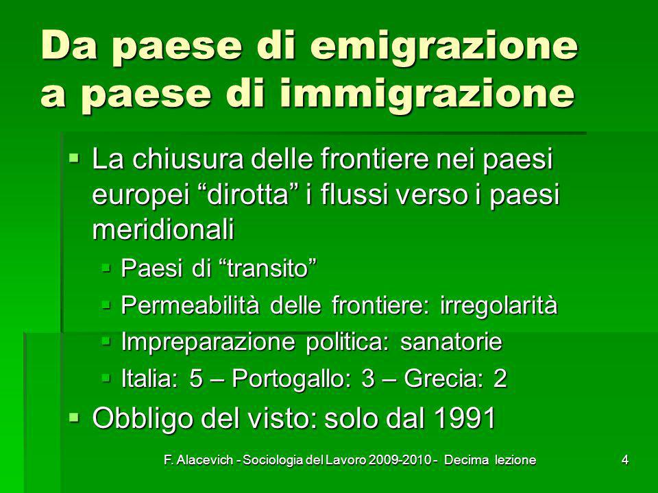 Da paese di emigrazione a paese di immigrazione