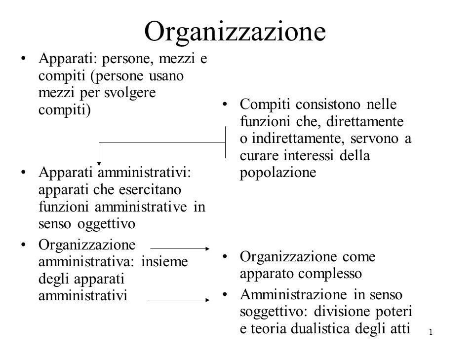 Organizzazione Apparati: persone, mezzi e compiti (persone usano mezzi per svolgere compiti)