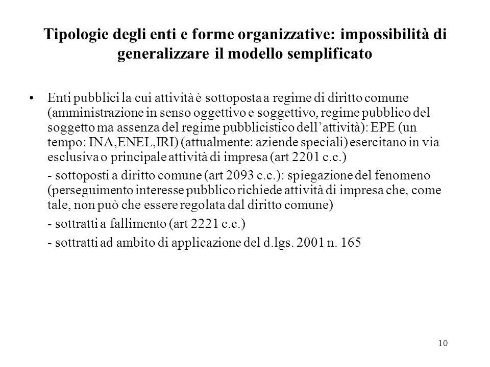 Tipologie degli enti e forme organizzative: impossibilità di generalizzare il modello semplificato