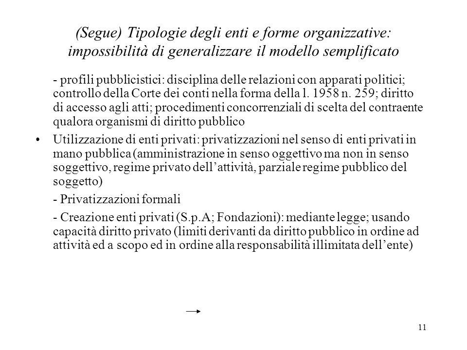 (Segue) Tipologie degli enti e forme organizzative: impossibilità di generalizzare il modello semplificato