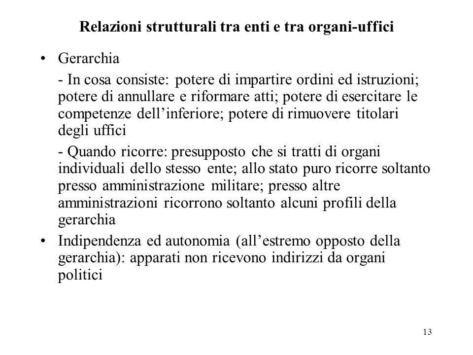 Relazioni strutturali tra enti e tra organi-uffici