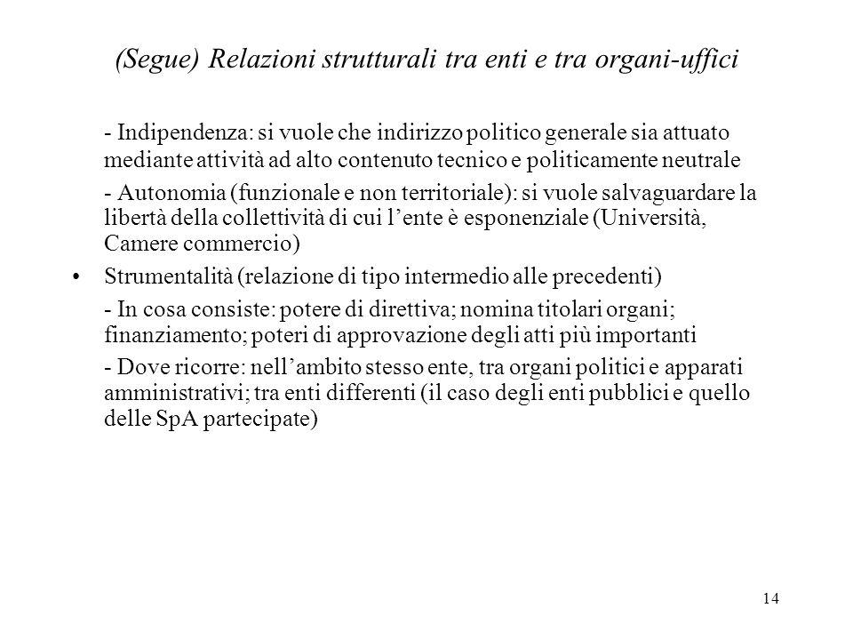 (Segue) Relazioni strutturali tra enti e tra organi-uffici
