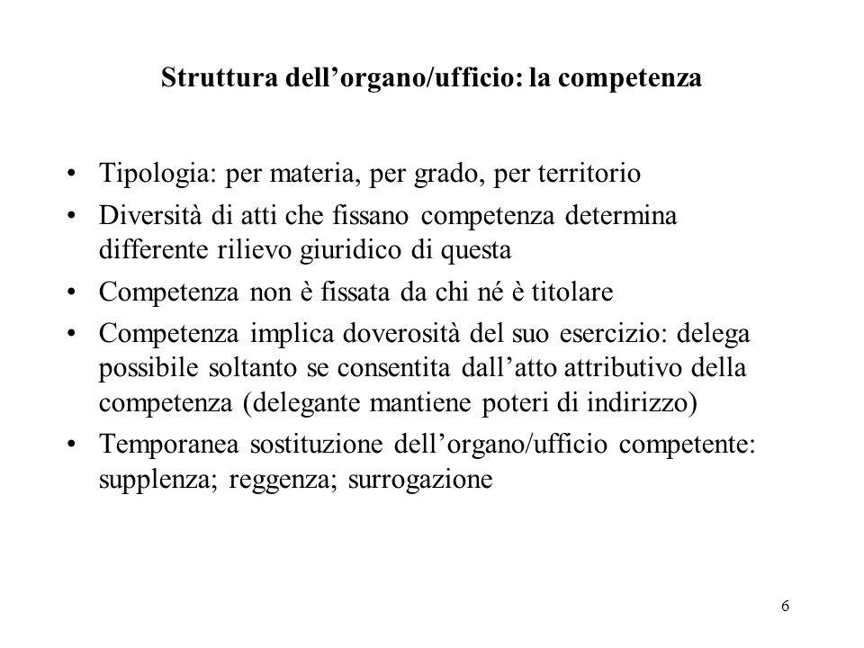 Struttura dell'organo/ufficio: la competenza