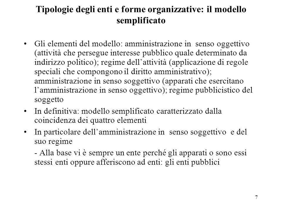 Tipologie degli enti e forme organizzative: il modello semplificato