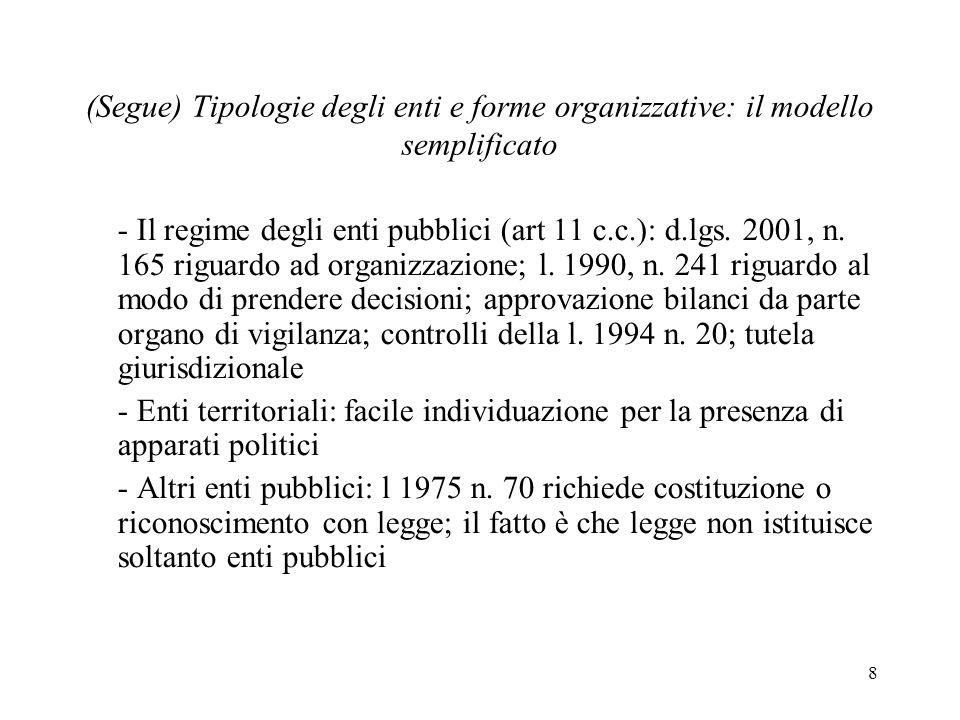 (Segue) Tipologie degli enti e forme organizzative: il modello semplificato