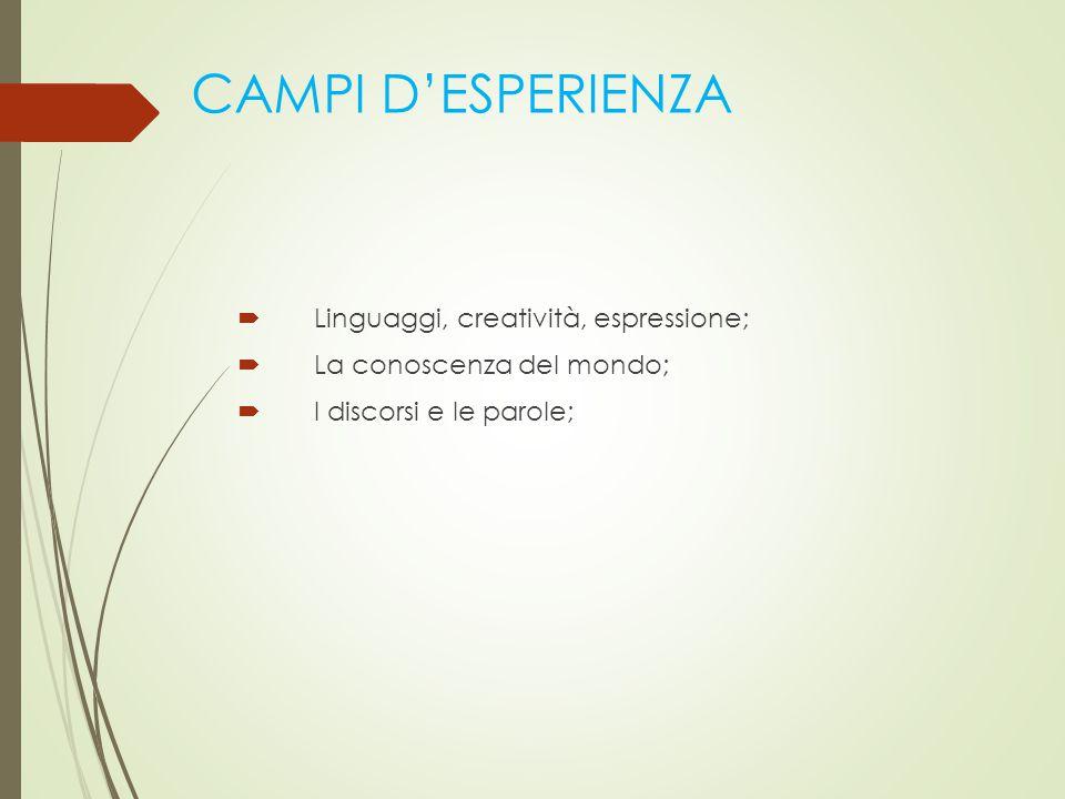 CAMPI D'ESPERIENZA Linguaggi, creatività, espressione;