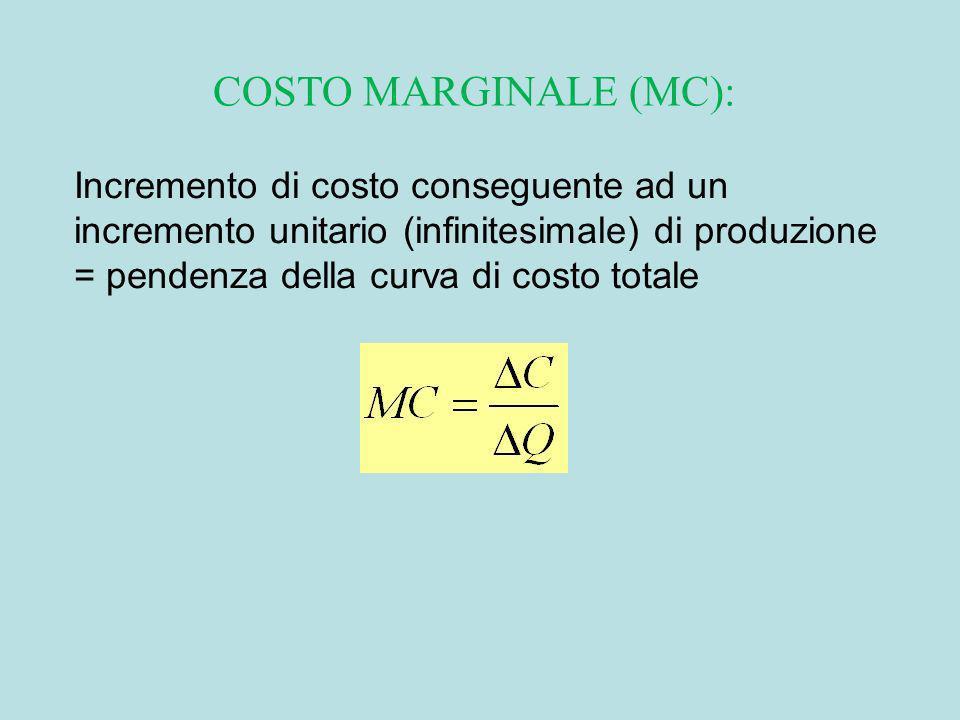 COSTO MARGINALE (MC): Incremento di costo conseguente ad un incremento unitario (infinitesimale) di produzione = pendenza della curva di costo totale.