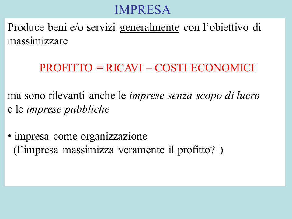 IMPRESA Produce beni e/o servizi generalmente con l'obiettivo di massimizzare. PROFITTO = RICAVI – COSTI ECONOMICI.