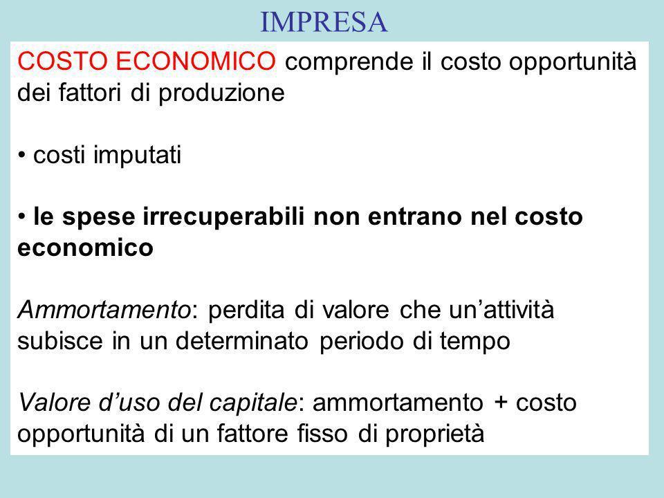 IMPRESA COSTO ECONOMICO comprende il costo opportunità dei fattori di produzione. costi imputati.