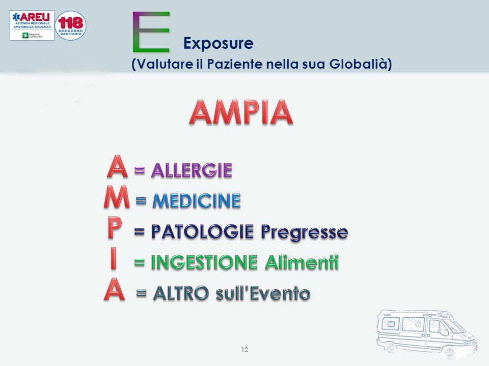 AMPIA A = ALLERGIE M = MEDICINE P = PATOLOGIE Pregresse