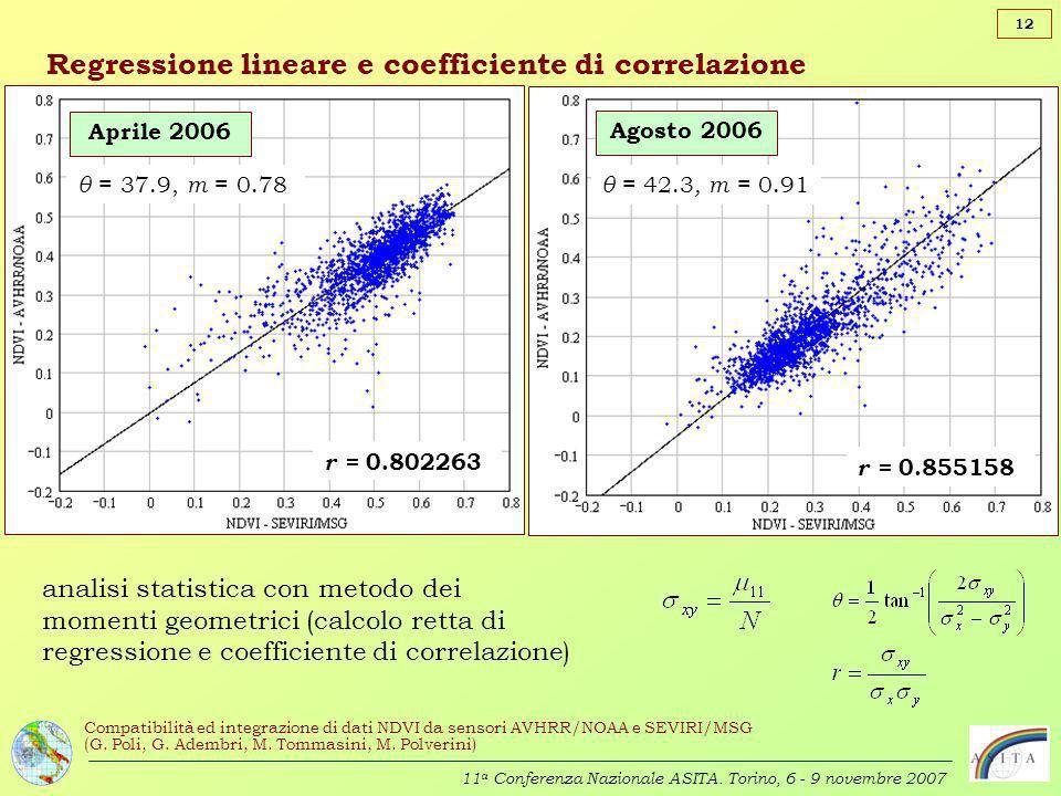 Regressione lineare e coefficiente di correlazione