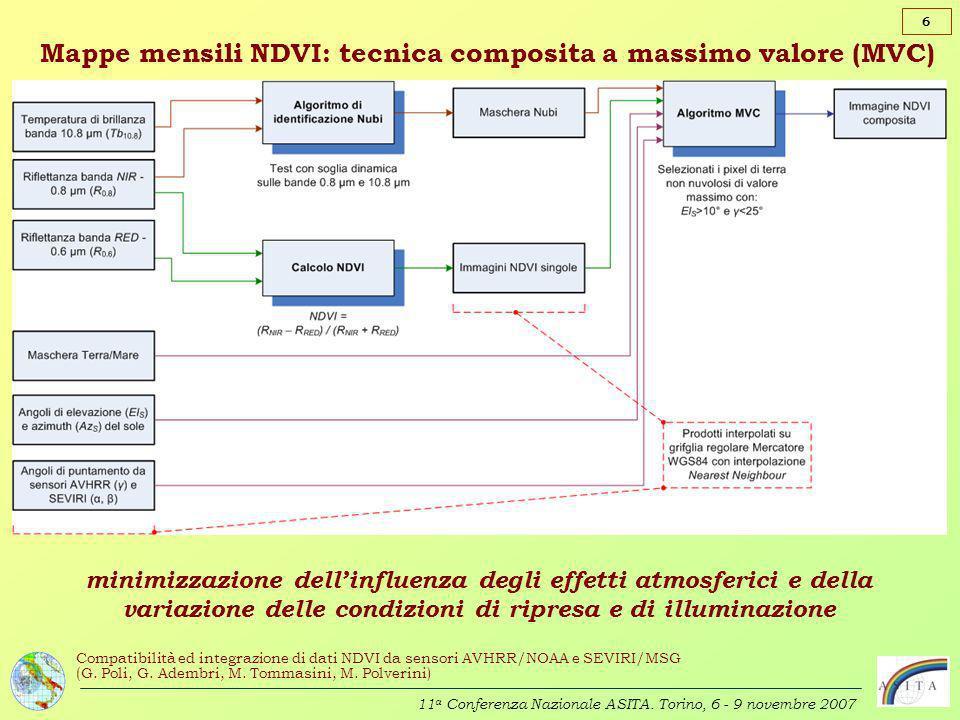 Mappe mensili NDVI: tecnica composita a massimo valore (MVC)