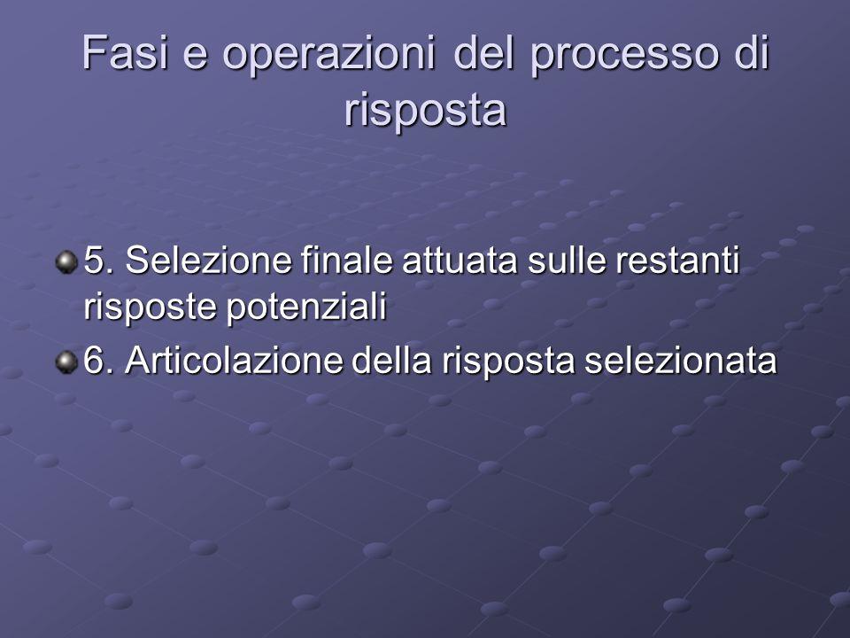 Fasi e operazioni del processo di risposta