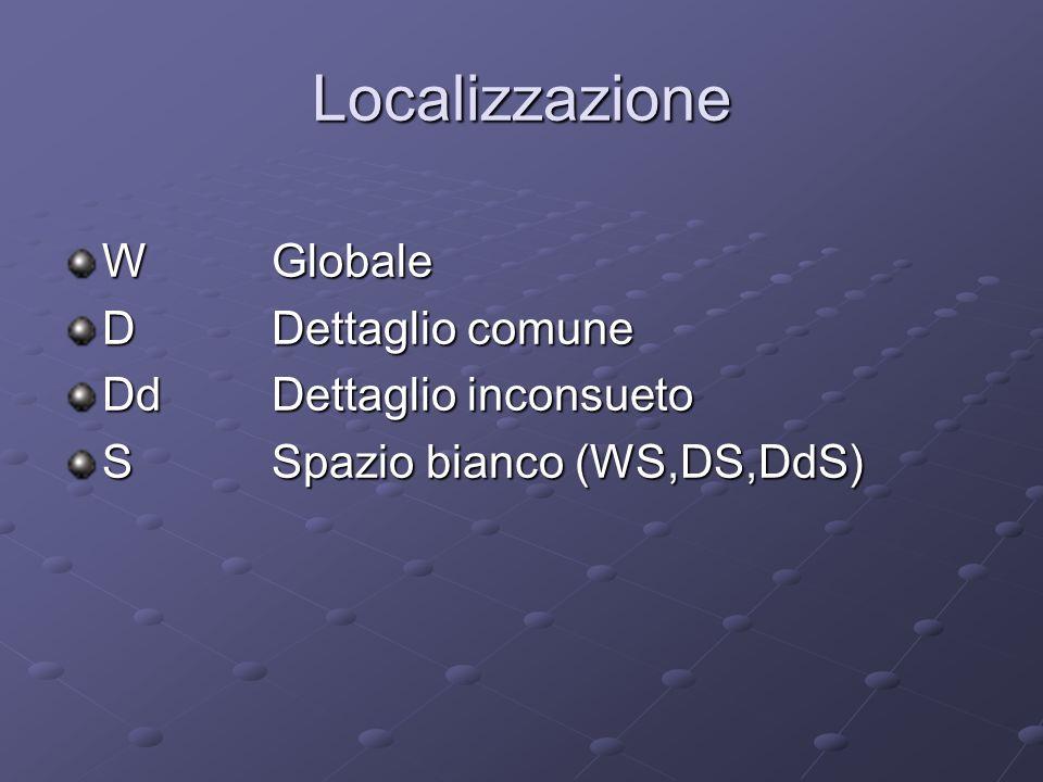 Localizzazione W Globale D Dettaglio comune Dd Dettaglio inconsueto