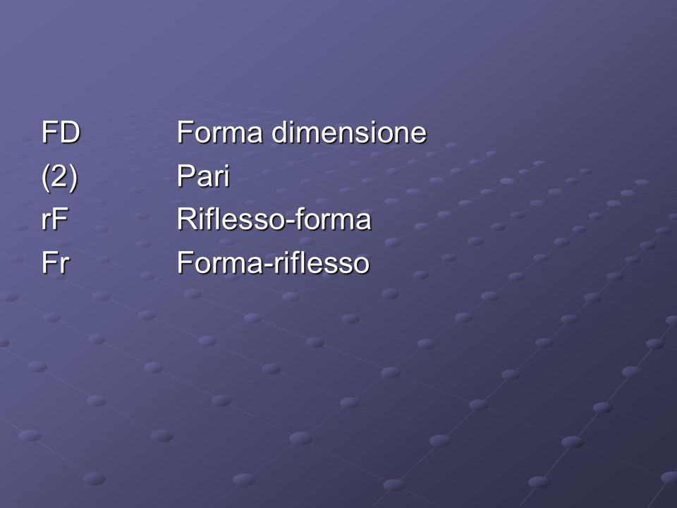 FD Forma dimensione (2) Pari rF Riflesso-forma Fr Forma-riflesso