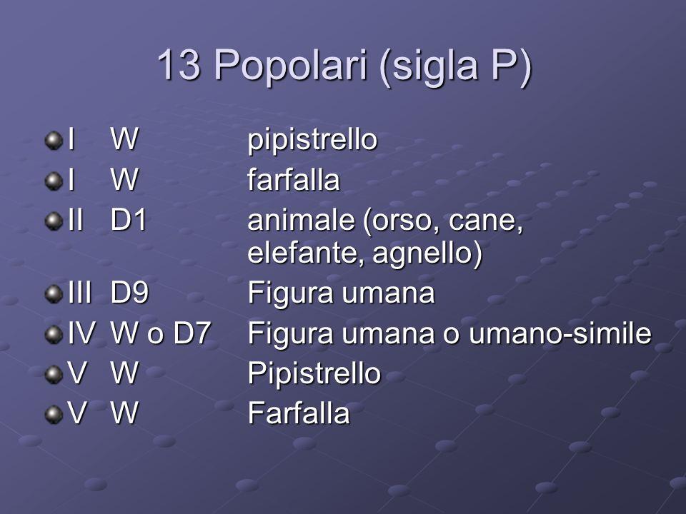 13 Popolari (sigla P) I W pipistrello I W farfalla
