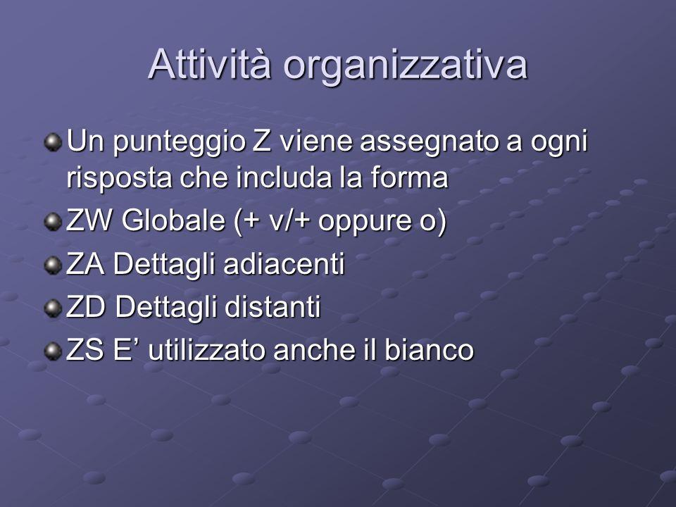 Attività organizzativa
