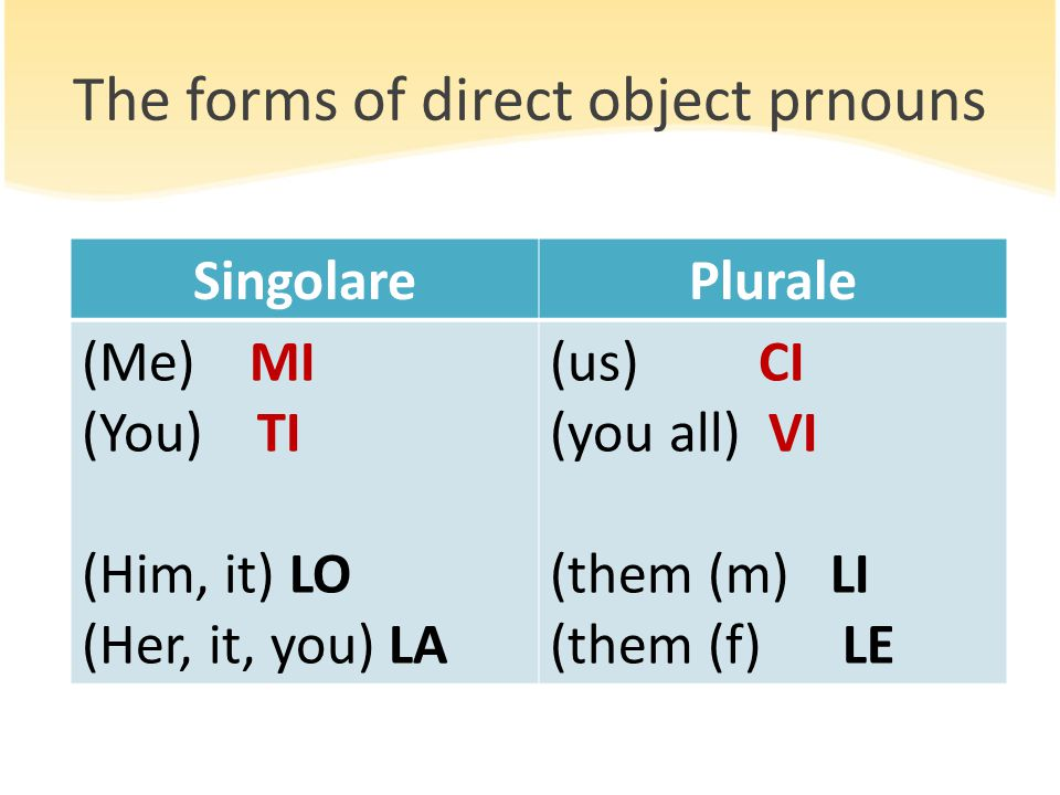 The forms of direct object prnouns