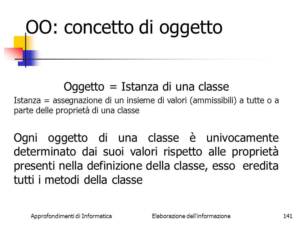 OO: concetto di oggetto