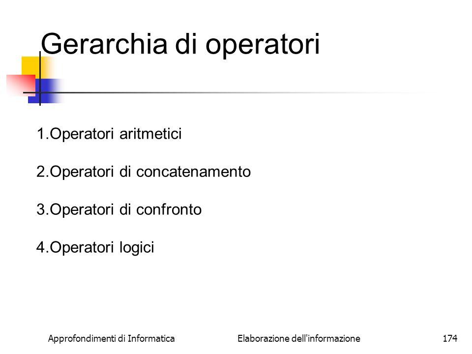 Gerarchia di operatori