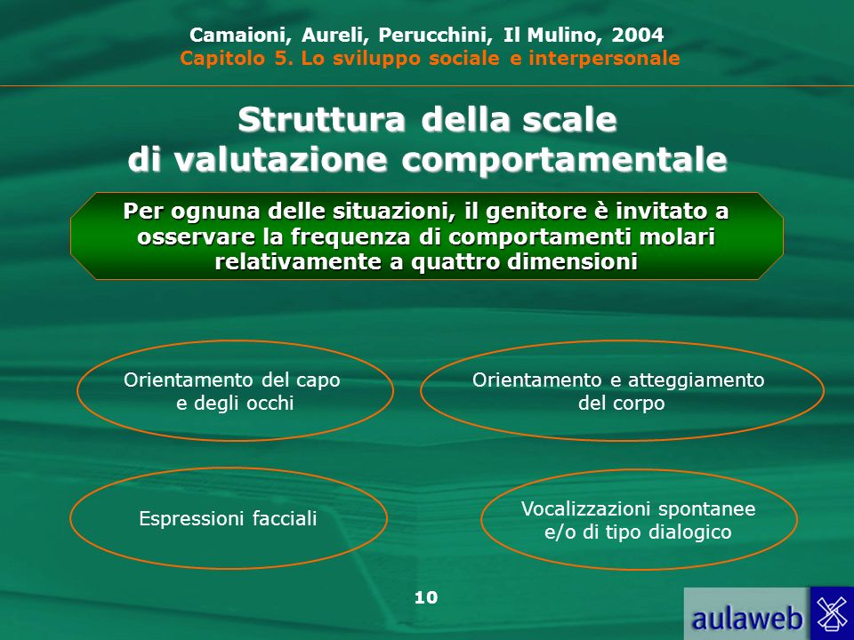 Struttura della scale di valutazione comportamentale