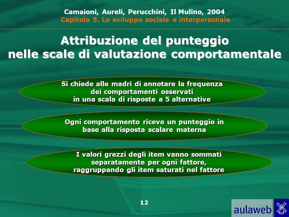 Attribuzione del punteggio nelle scale di valutazione comportamentale