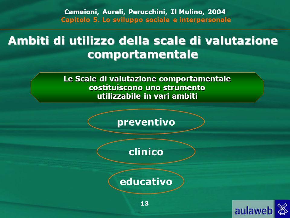 Ambiti di utilizzo della scale di valutazione comportamentale
