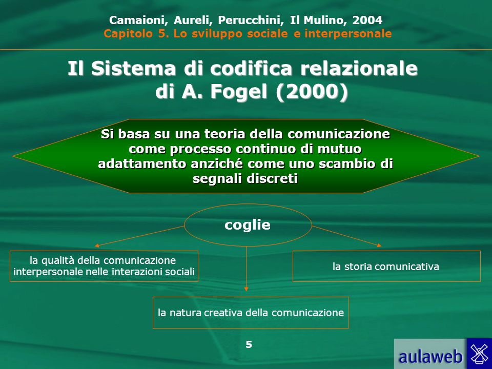 Il Sistema di codifica relazionale di A. Fogel (2000)