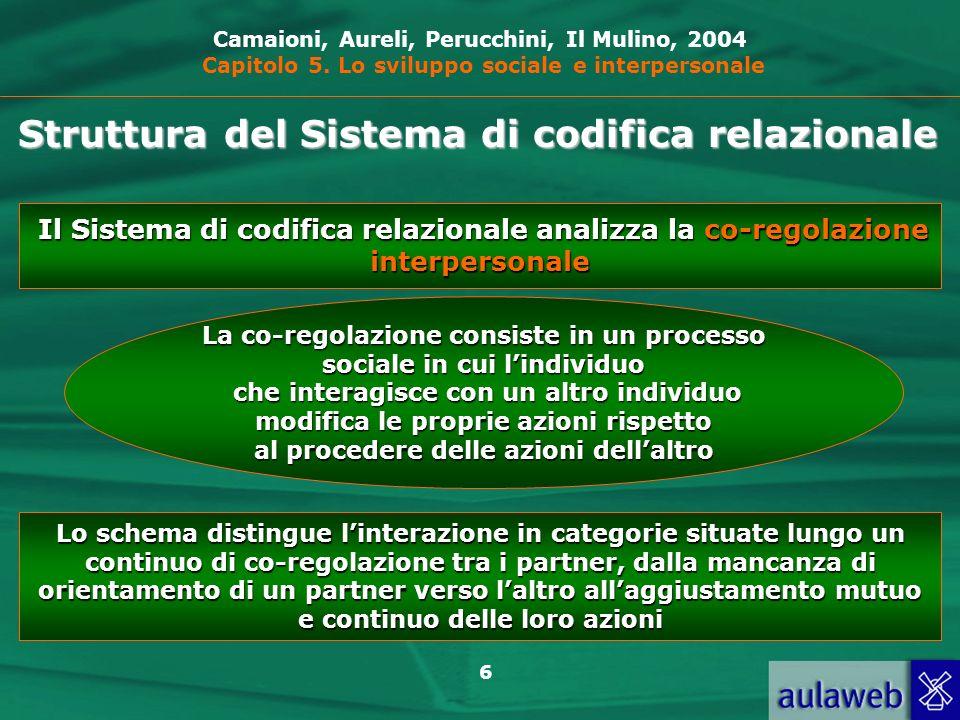 Struttura del Sistema di codifica relazionale