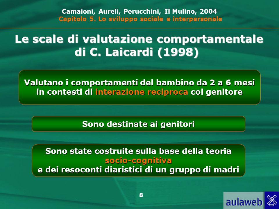Le scale di valutazione comportamentale di C. Laicardi (1998)
